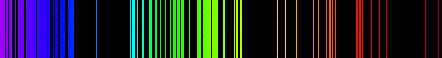 Спектральное излучение железа