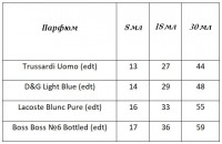 Trussardi Uomo D&G Light Blue Lacoste Blunc Pure Boss Boss №6 Bottled